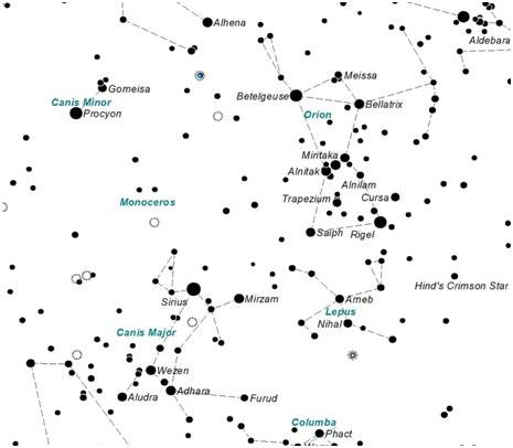 Sirius star chart